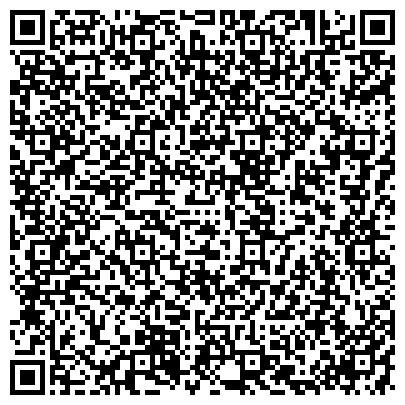 QR-код с контактной информацией организации НАЧАЛЬНОГО И ДОПОЛНИТЕЛЬНОГО ПРОФЕССИОНАЛЬНОГО ОБРАЗОВАНИЯ ПРИ УВД