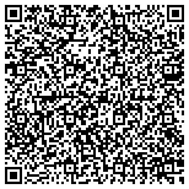QR-код с контактной информацией организации ИНСТИТУТ ПЕРЕПОДГОТОВКИ КАДРОВ АГРОБИЗНЕСА ФГОУ