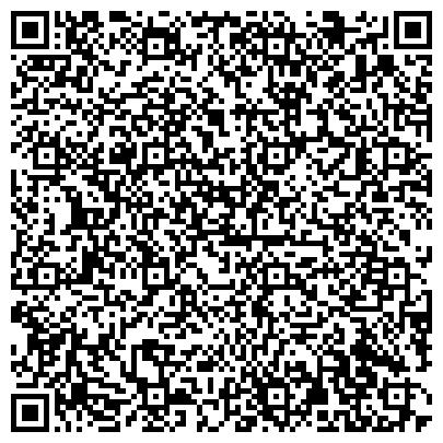QR-код с контактной информацией организации ЦЕНТРАЛЬНАЯ ЗОНАЛЬНАЯ НАУЧНО-КОНТРОЛЬНАЯ ЛАБОРАТОРИЯ ВГНКИ ВЕТПРЕПАРАТОВ