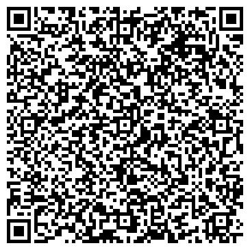 QR-код с контактной информацией организации НОТАРИУС ПРОСКУРЯКОВА И. Н.