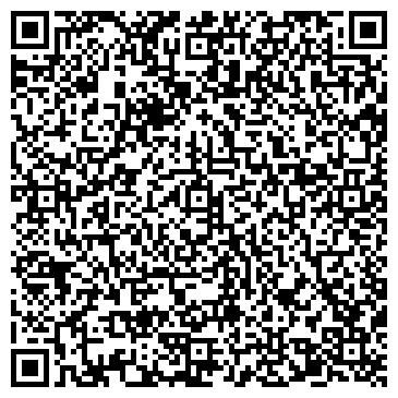 QR-код с контактной информацией организации БАНК СБЕРБАНКА РФ ОТДЕЛЕНИЕ № 8494/077