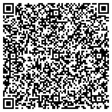 QR-код с контактной информацией организации БАНК СБЕРБАНКА РФ ОТДЕЛЕНИЕ № 8594