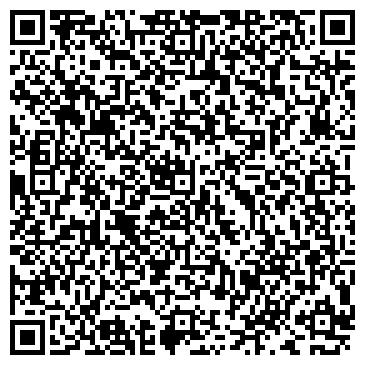 QR-код с контактной информацией организации БАНК СБЕРБАНКА РФ ОТДЕЛЕНИЕ № 8594/04