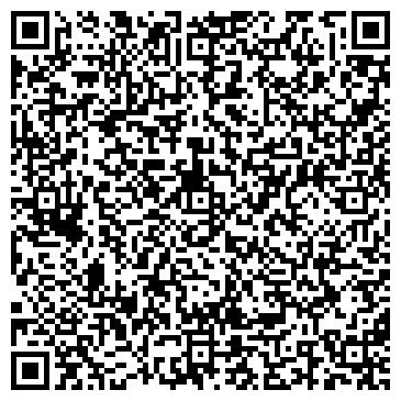 QR-код с контактной информацией организации БАНК СБЕРБАНКА РФ ОТДЕЛЕНИЕ № 8594/08