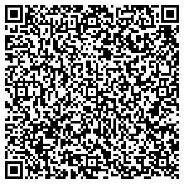 QR-код с контактной информацией организации БАНК СБЕРБАНКА РФ ОТДЕЛЕНИЕ № 8594/086