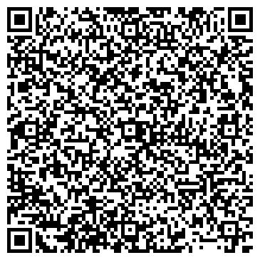 QR-код с контактной информацией организации БАНК СБЕРБАНКА РФ ОТДЕЛЕНИЕ № 8594/092