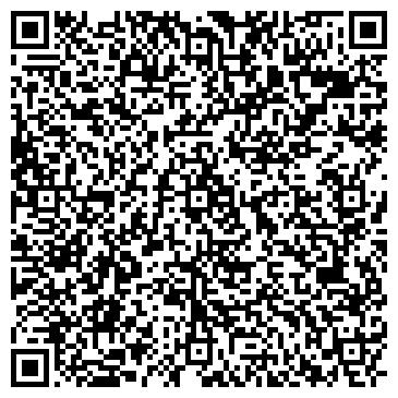QR-код с контактной информацией организации БАНК СБЕРБАНКА РФ ОТДЕЛЕНИЕ № 8594/093