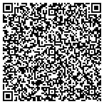 QR-код с контактной информацией организации БАНК СБЕРБАНКА РФ ОТДЕЛЕНИЕ № 8594/095