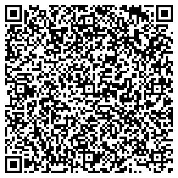 QR-код с контактной информацией организации БАНК СБЕРБАНКА РФ ОТДЕЛЕНИЕ № 8594/0101