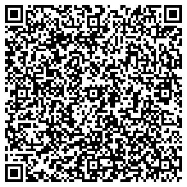 QR-код с контактной информацией организации ТАМБОВКРЕДИТПРОМБАНК АКБ ОАО СОВЕТСКИЙ ФИЛИАЛ