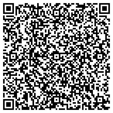 QR-код с контактной информацией организации УПРАВЛЕНИЕ ЦЕНТРАЛЬНОГО БАНКА РОССИИ
