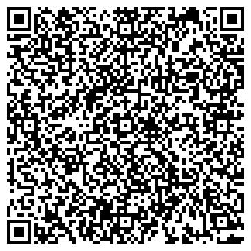 QR-код с контактной информацией организации НЕКОММЕРЧЕСКОЕ ПАРТНЕРСТВО КОММУНКОМПЛЕКТ