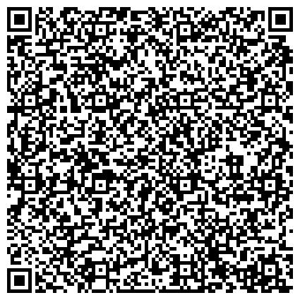 QR-код с контактной информацией организации ФГУП ГОСУДАРСТВЕННЫЙ ИСПЫТАТЕЛЬНО-СЕРТИФИКАЦИОННЫЙ ЦЕНТР ПРОГРАММНЫХ СРЕДСТВ ВЫЧИСЛИТЕЛЬНОЙ ТЕХНИКИ