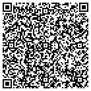 QR-код с контактной информацией организации АВАНГАРД АКБ ОАО ФИЛИАЛ