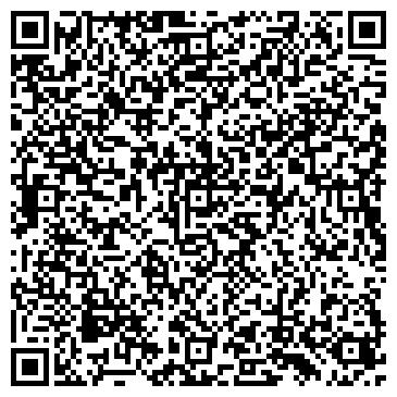QR-код с контактной информацией организации «Медэкспресс»
