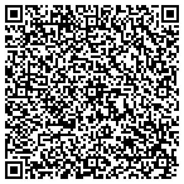 QR-код с контактной информацией организации ОАО «РЕСО-Гарантия»
