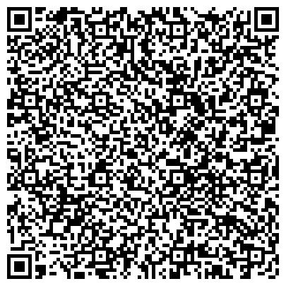 QR-код с контактной информацией организации Факультет иностранных языков и международной коммуникации ТГУ