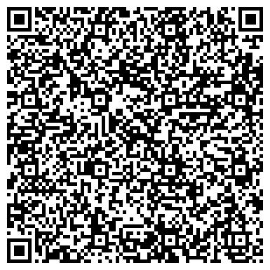 QR-код с контактной информацией организации ЕПАРХИЯ РУССКОЙ ПРАВОСЛАВНОЙ ЦЕРКВИ, МОСКОВСКАЯ ПАТРИАРХИЯ