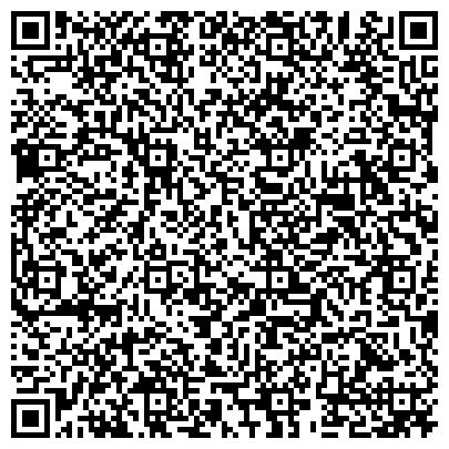 QR-код с контактной информацией организации ПКВП ФГУ МОСКОВСКОГО ЗОНАЛЬНОГО УПРАВЛЕНИЯ ГОСВЕТЕРИНАРИИ НА ГРАНИЦЕ РФ