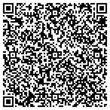 QR-код с контактной информацией организации ЦЕНТР НОВЫХ МЕДИЦИНСКИХ И ИНФОРМАЦИОННЫХ ТЕХНОЛОГИЙ