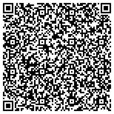 QR-код с контактной информацией организации БЕНЗОПИЛЫ И ЭЛЕКТРОИНСТРУМЕНТЫ, МАГАЗИН ЧП ПЕТУШКОВА Л. А.