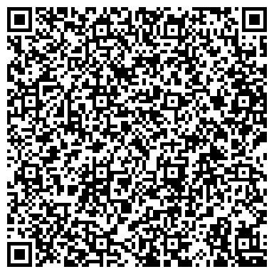 QR-код с контактной информацией организации НЕФТЕБАЗА СПЕКТР-М