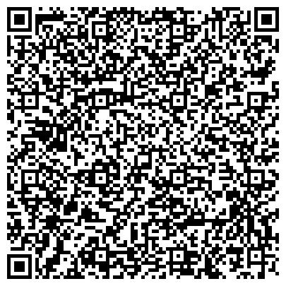 QR-код с контактной информацией организации Дом-музей 1-го в России Совета крестьянских депутатов 1905 г.
