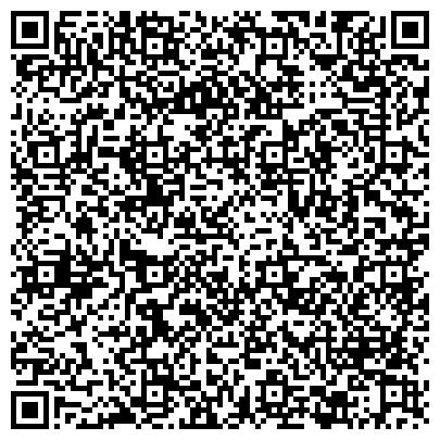 QR-код с контактной информацией организации МУЗЕЙ ТВЕРСКОГО БЫТА