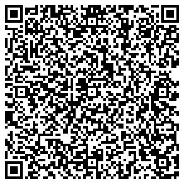 QR-код с контактной информацией организации ЖЕНСКАЯ КОНСУЛЬТАЦИЯ ГОРОДСКОЙ БОЛЬНИЦЫ № 2 МУЗ