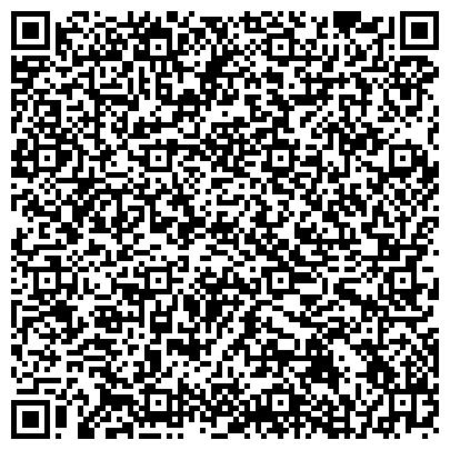 QR-код с контактной информацией организации ЦЕНТР ПРОТИВОПАЖАРНОЙ ПРОПАГАНДЫ И ОБЩЕСТВЕННЫХ СВЯЗЕЙ УГПС УВД ТУЛЬСКОЙ ОБЛАСТИ