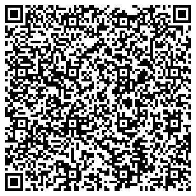 """QR-код с контактной информацией организации ООО Инновационно-промышленная группа """"СервисСофт"""""""