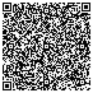 QR-код с контактной информацией организации НОВЫЙ КНИЖНЫЙ МАГАЗИН ГЛОБУС-ПРЕСС