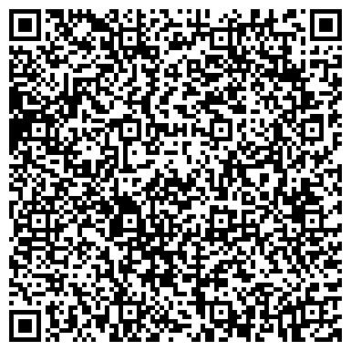 QR-код с контактной информацией организации МЕМОРИАЛЬНЫЙ МУЗЕЙ Н.И. БЕЛОБОРОДОВА ФИЛИАЛ МУЗЕЙНОГО ОБЪЕДИНЕНИЯ