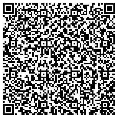 QR-код с контактной информацией организации Тульский историко-архитектурный музей