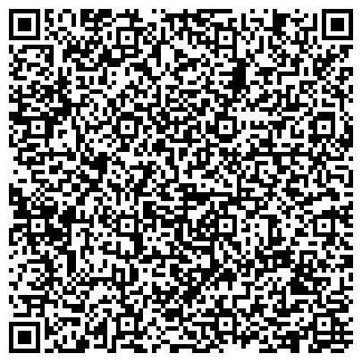 QR-код с контактной информацией организации Хрущевское библиотечное объединение