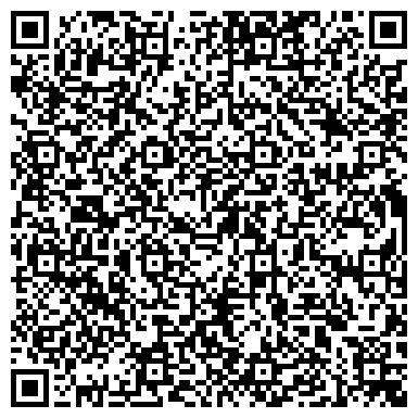 QR-код с контактной информацией организации ГЛАВНОЕ УПРАВЛЕНИЕ АРХИТЕКТУРЫ И ГРАДОСТРОИТЕЛЬСТВА АДМИНИСТРАЦИИ Г. ТУЛЫ