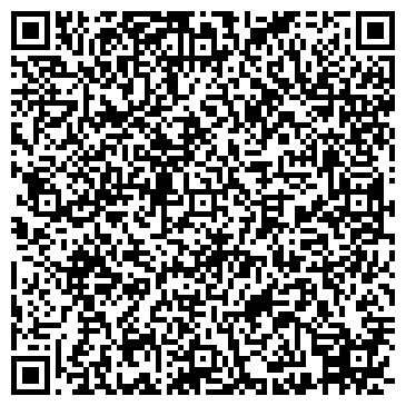 QR-код с контактной информацией организации ООО КБ «БФГ-Кредит»