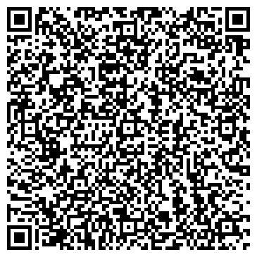 QR-код с контактной информацией организации МЕМОРИАЛЬНЫЙ МУЗЕЙ-УСАДЬБА С. В. РАХМАНИНОВА