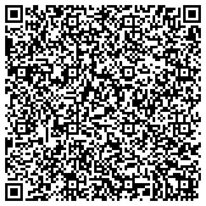QR-код с контактной информацией организации УГЛИЧСКИЙ ИСТОРИКО-ХУДОЖЕСТВЕННЫЙ МУЗЕЙ
