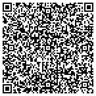 QR-код с контактной информацией организации № 1 ФИЗИОТЕРАПЕВТИЧЕСКАЯ ПОЛИКЛИНИКА