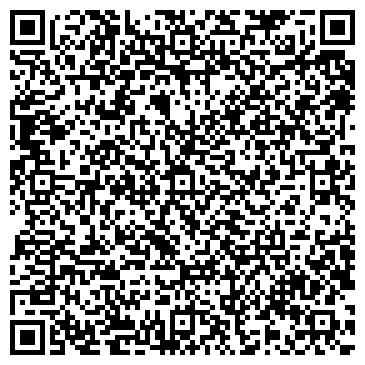 QR-код с контактной информацией организации ПАНОРАМА МАГАЗИН ЯРОСЛАВЛЬ-КНИГА