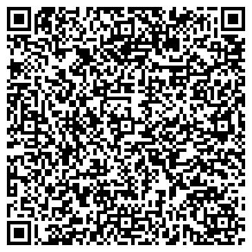 QR-код с контактной информацией организации ЦЕНТР ГОССАНЭПИДНАДЗОРА ГОРОДСКОЙ ЭПИДОТДЕЛ