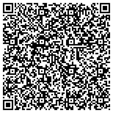 QR-код с контактной информацией организации УПРАВЛЕНИЕ СЕЛЬСКИМИ ЛЕСАМИ ЯРОСЛАВСКОЙ ОБЛАСТИ ФГУ