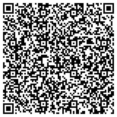 QR-код с контактной информацией организации ЗАО СФ НИИОГАЗ СЕМИБРАТОВСКАЯ ФИРМА
