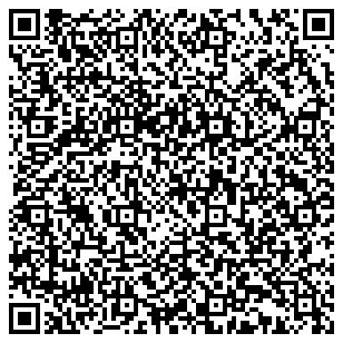 QR-код с контактной информацией организации УПРАВЛЕНИЕ ГОСНАДЗОРА ЗА СВЯЗЬЮ И ИНФОРМАТИЗАЦИЕЙ РФ ПО ОБЛАСТИ