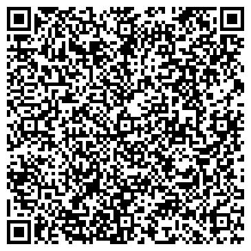 QR-код с контактной информацией организации КЛИНИЧЕСКАЯ БОЛЬНИЦА ИМ. Н.А. СЕМАШКО