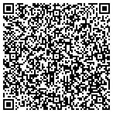 QR-код с контактной информацией организации КЛИНИЧЕСКАЯ НАРКОЛОГИЧЕСКАЯ БОЛЬНИЦА ГУ