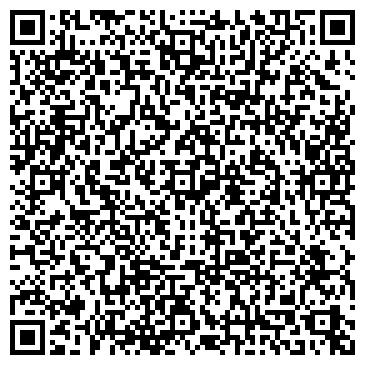 QR-код с контактной информацией организации МУ КЛИНИЧЕСКАЯ БОЛЬНИЦА NO.1