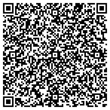 QR-код с контактной информацией организации ЖЕНСКАЯ КОНСУЛЬТАЦИЯ МСЧ