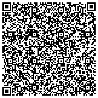 QR-код с контактной информацией организации АКУШЕРСКО-ГИНЕКОЛОГИЧЕСКАЯ БОЛЬНИЦА ОБЛАСТНАЯ ЖЕНСКАЯ КОНСУЛЬТАЦИЯ